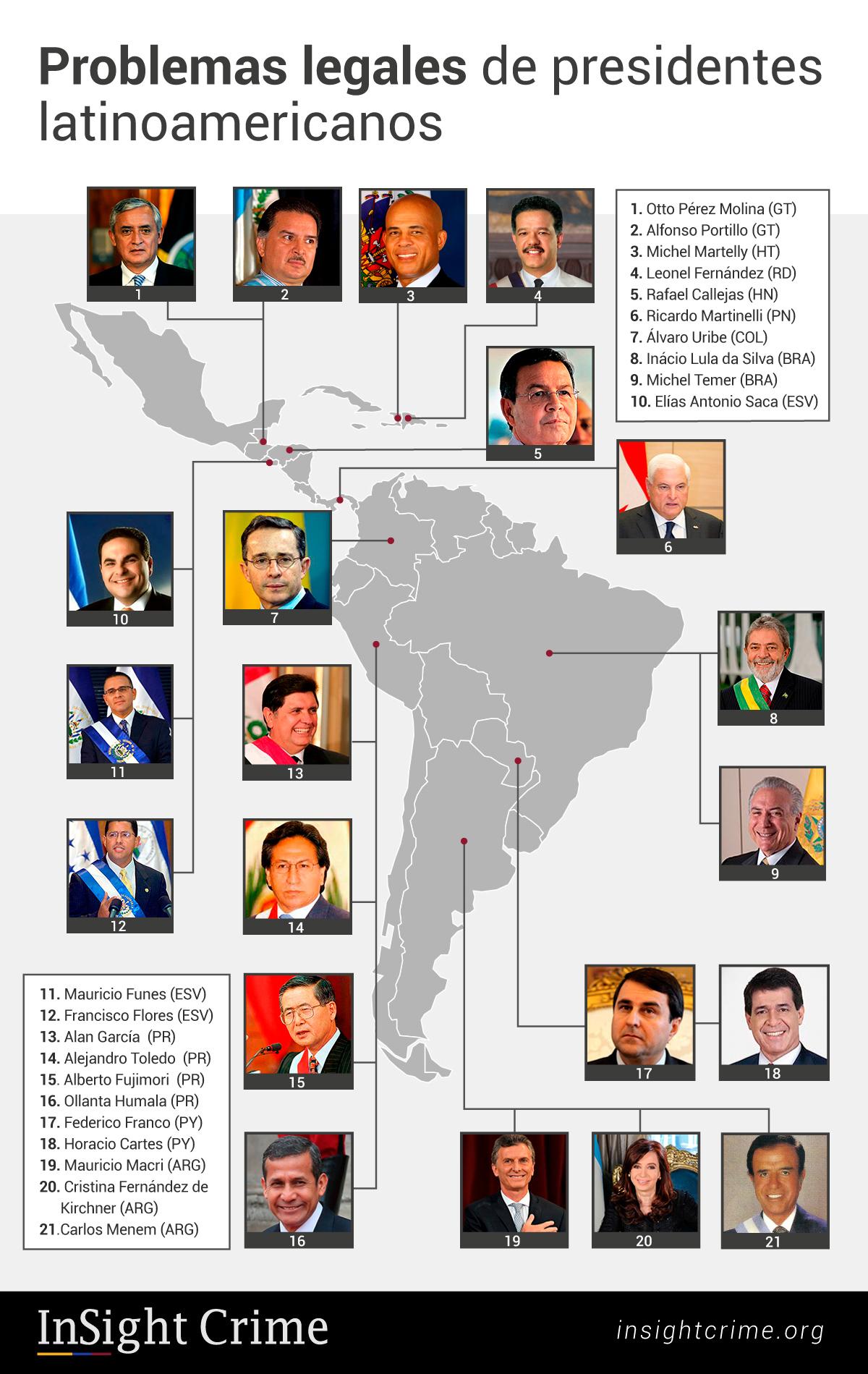 14 08 17 Problemas legales de presidentes latinoamericanos Insightcrime 1