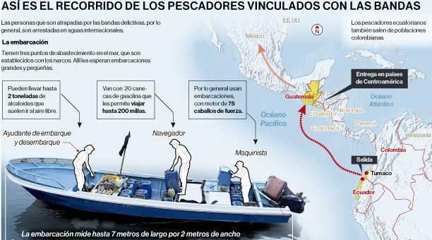 16-02-24-Ecuador-Fisher