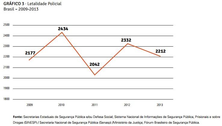20141111 brazil police violence 2