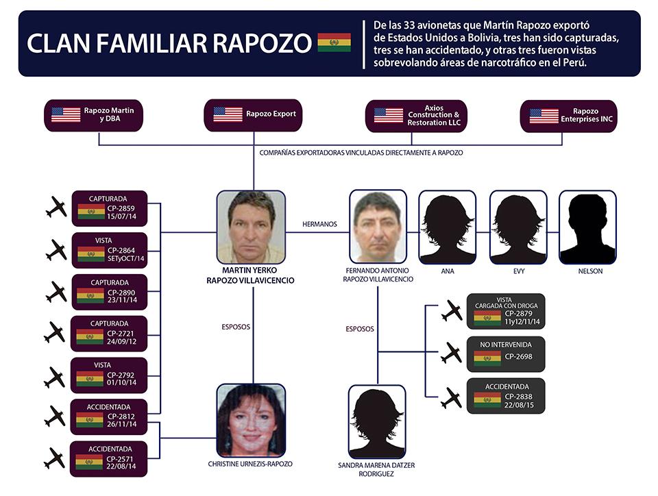 15-09-18-peru-Clan-Familiar-Rapozo-1
