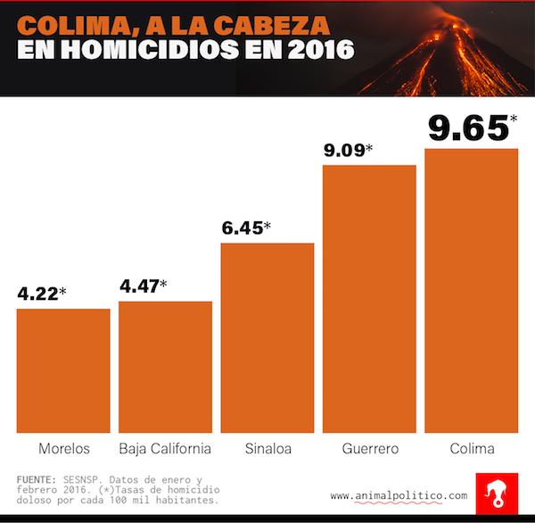 16-04-04-Mexico-Chart1