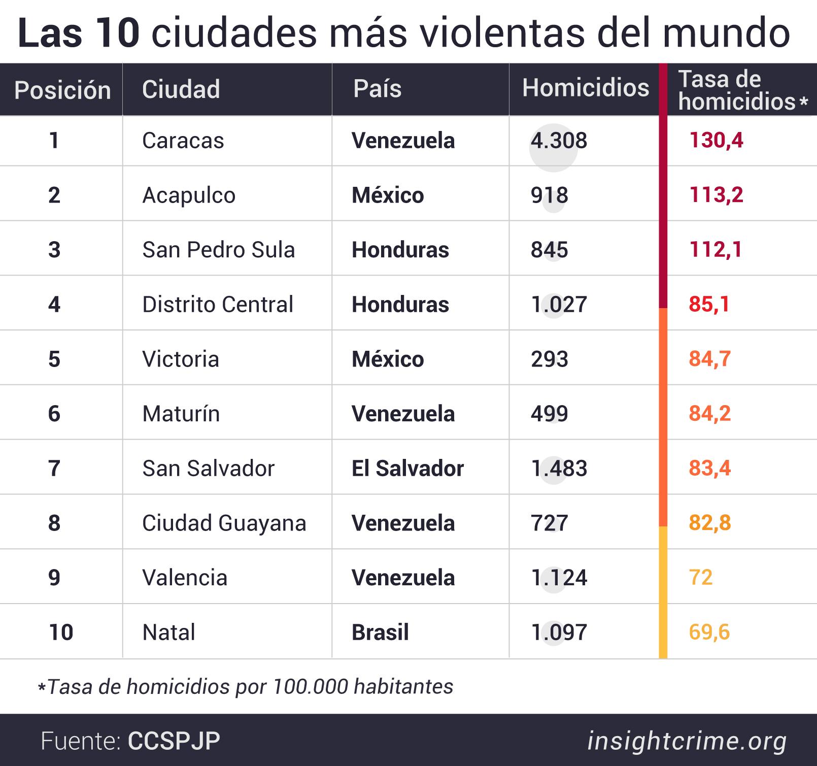 100 mexicana de acapulco amateur 2