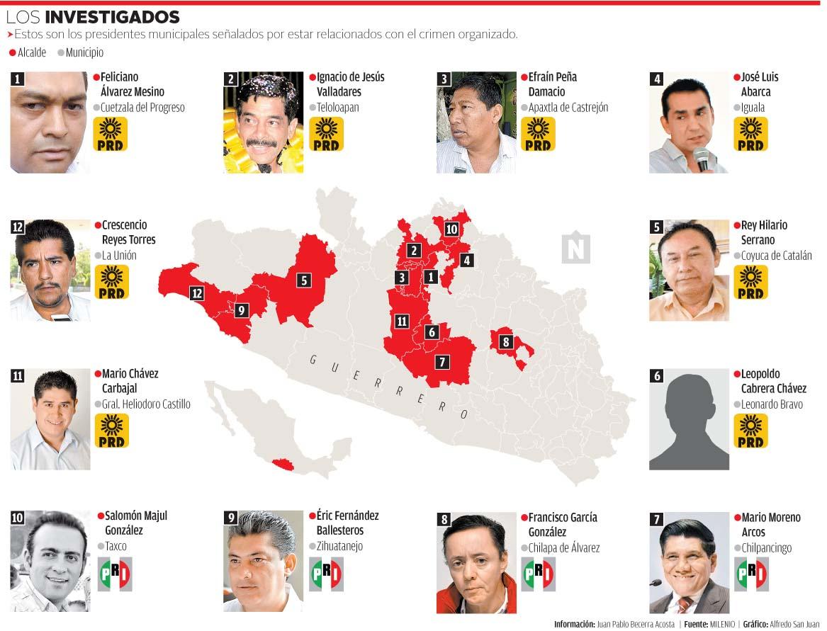 Grafico-alcaldes-investigados-relacion-narcos MILIMA20141117 0002 1
