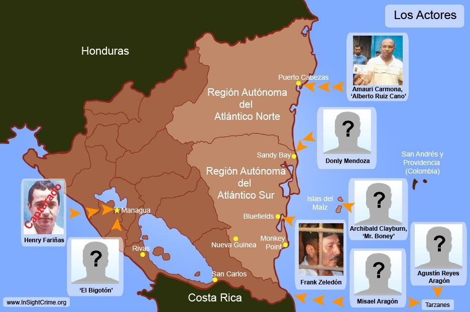 Nicaragua - Players espanol