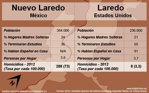 Nuevo Laredo-Laredo Special espanol 1 copia