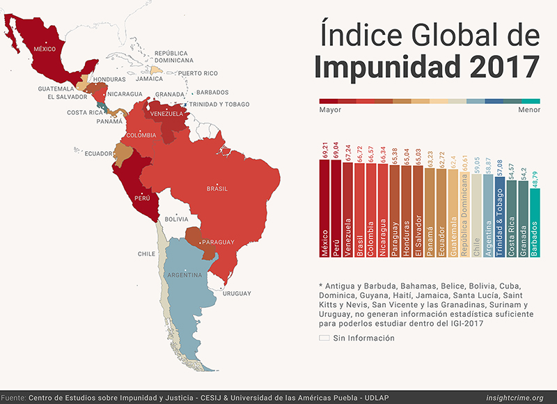indice global de impunidad 01 peque
