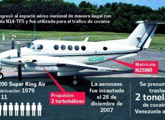 A Super King 200 aircraft
