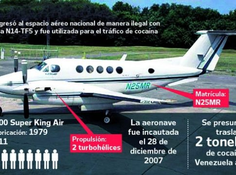 A Super King 200 aircraft