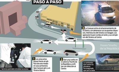 El Diario diagram of attack on its Ciudad Juarez offices