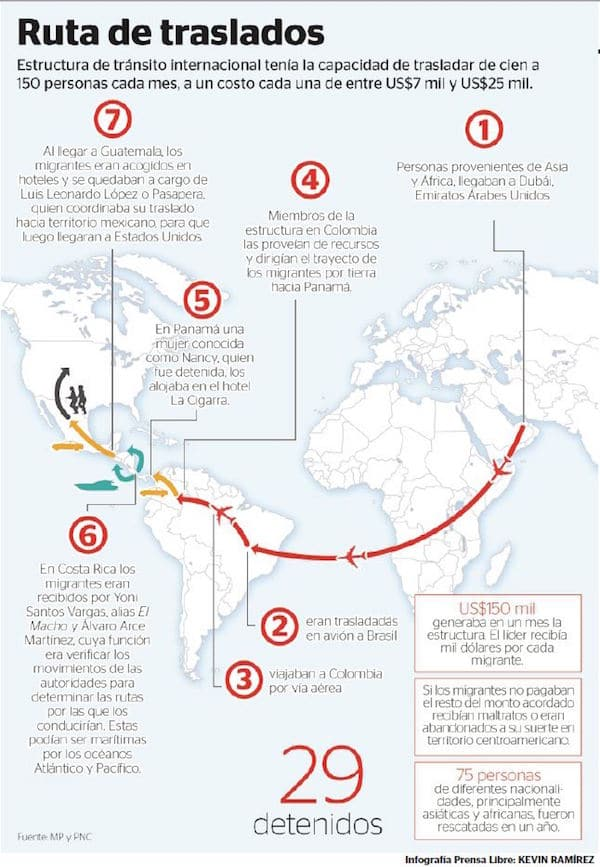 2017 09 05 Guate Trafficking Graphic