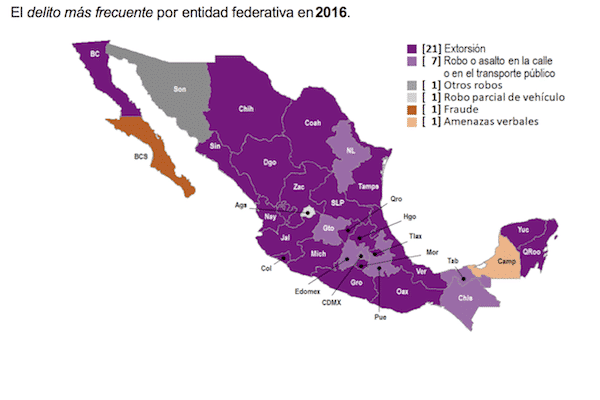 Crímenes más comunes en México 2016