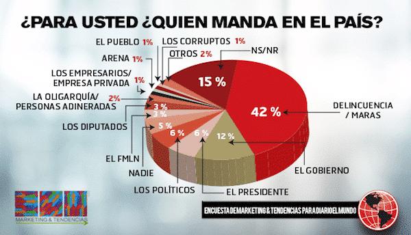 Credito: El Mundo