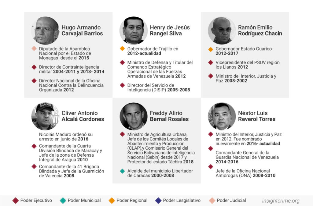 Ayuda militar extranjera: Única solución para evitar que continué genocidio narcocomunista.  - Página 14 Cartel-de-los-soles-15-05-2018-venezuela-estado-mafioso2-1024x676