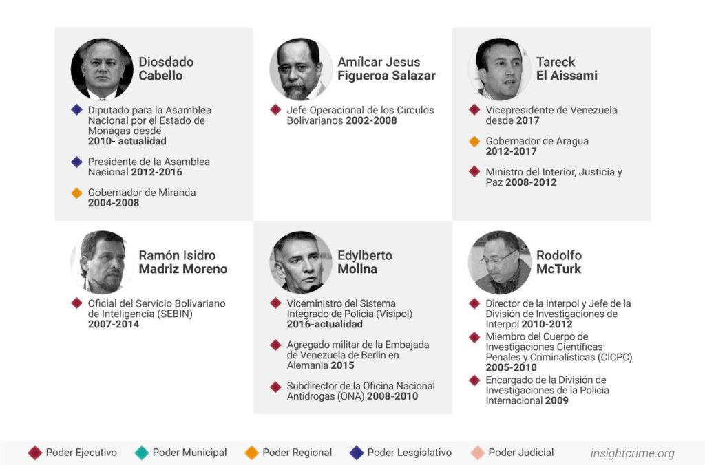 Ayuda militar extranjera: Única solución para evitar que continué genocidio narcocomunista.  - Página 14 Cartel-de-los-soles-15-05-2018-venezuela-estado-mafioso3-1024x676
