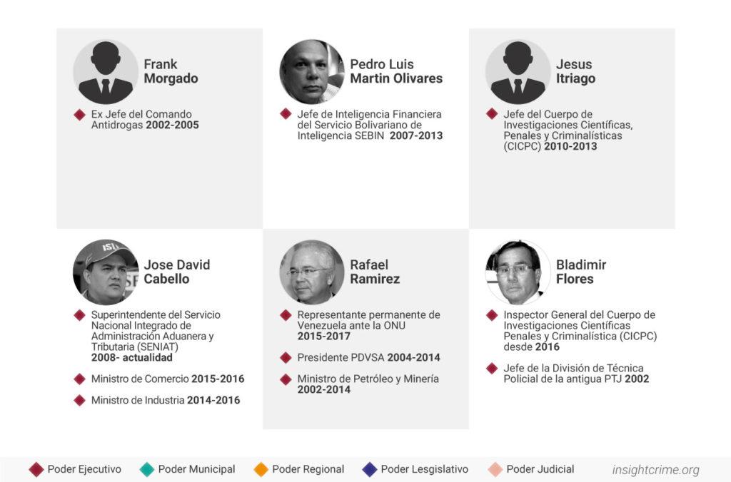 Ayuda militar extranjera: Única solución para evitar que continué genocidio narcocomunista.  - Página 14 Cartel-de-los-soles-15-05-2018-venezuela-estado-mafioso4-1024x676