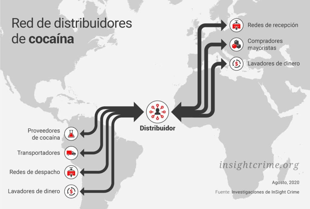 mapa de distribuidores de cocaina