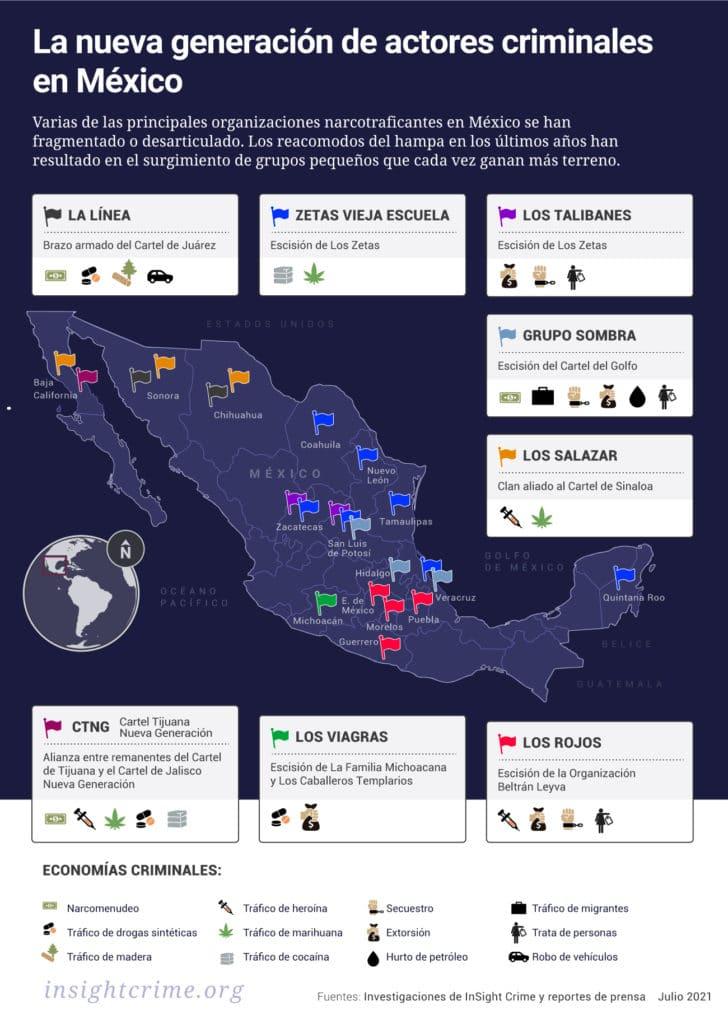 La nueva generación de grupos criminales en México de acuerdo a InSight Crime